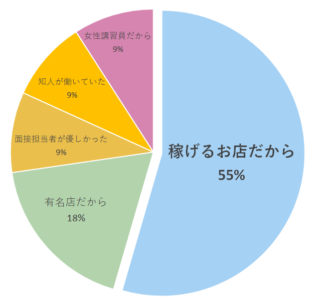pie-chart_q2
